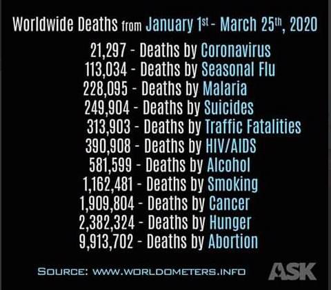Цифрите не лъжат, нека да видим!